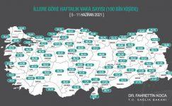 Mersin'de vaka sayısı 100 Binde 16.48'e düştü
