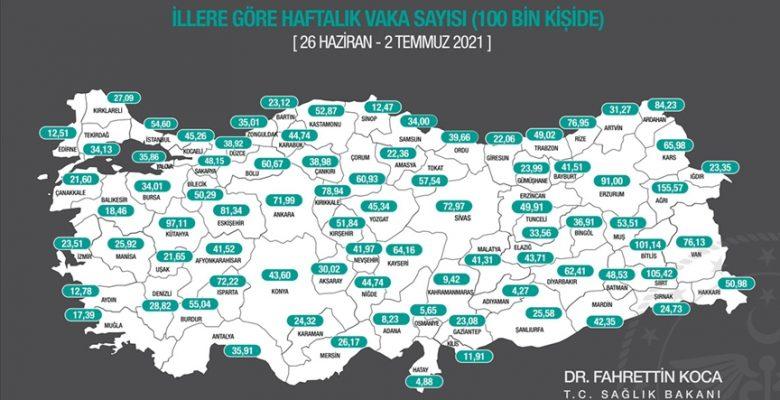 Tatil sezonu ile Mersin'de vaka sayılarında artış var